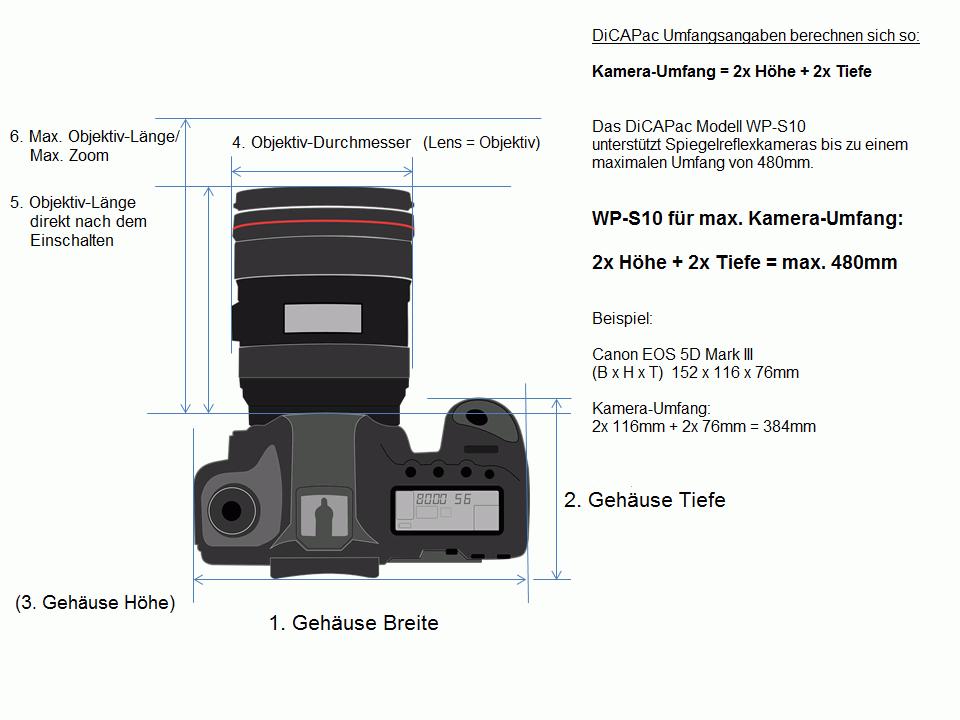 DiCAPAC-WP-S10-maximal-perimeter