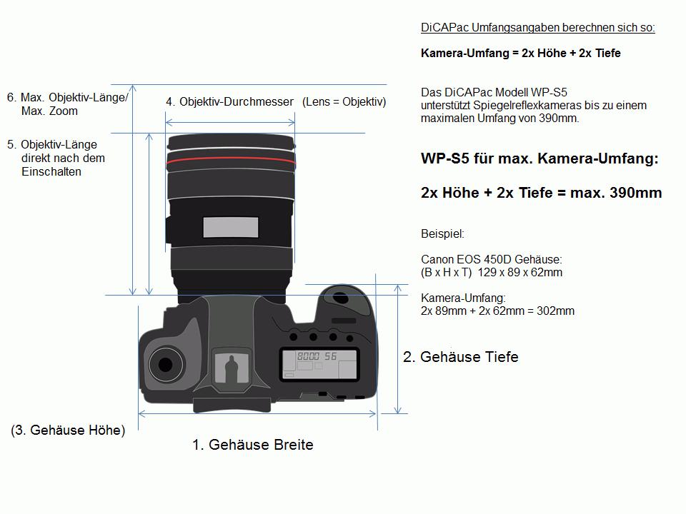 DiCAPAC-WP-S5-maximal-perimeter