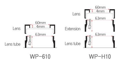 unterstützte-objektiv-abmessungen-wp-610