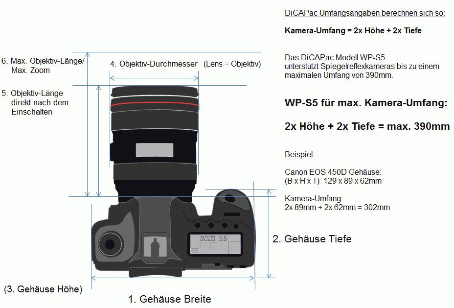 kamera abmessungen